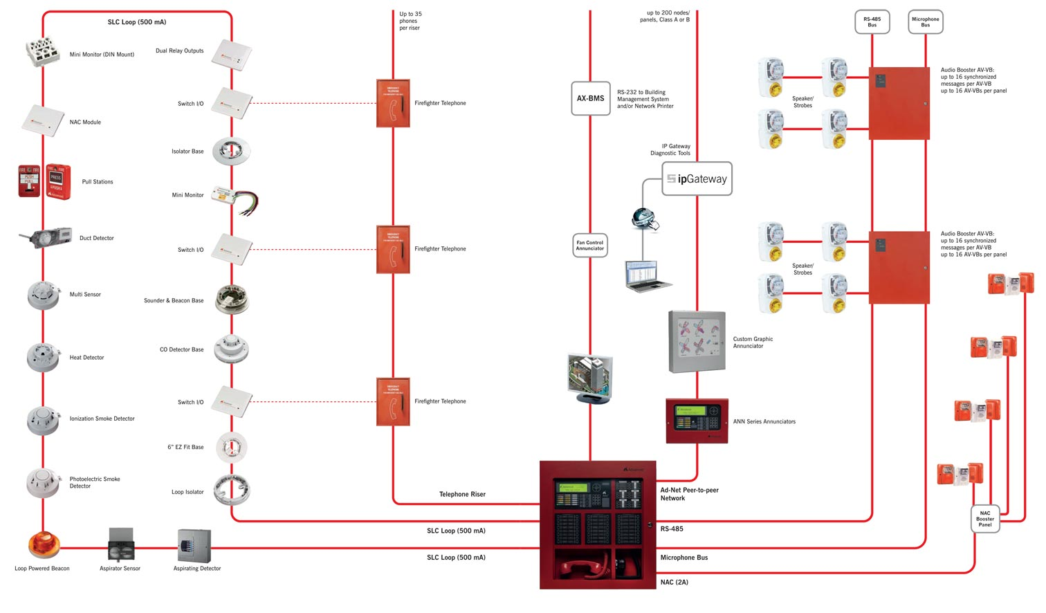 System Diagram Himmax Electronics Corporation